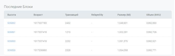 Redex показывает, как зарабатывают зарегистрированные пользователи системы